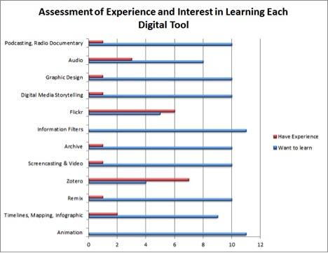 The InQ13 POOC: A Participatory Experiment in Open, Collaborative Teaching and Learning