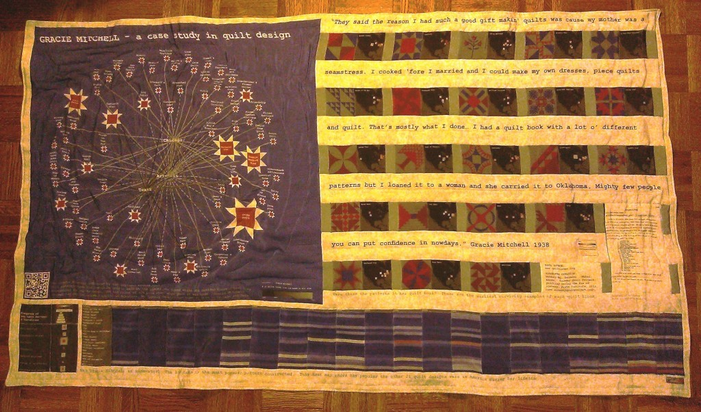 "Figure 13: Data quilt 2.0 - ""Maker Known"""