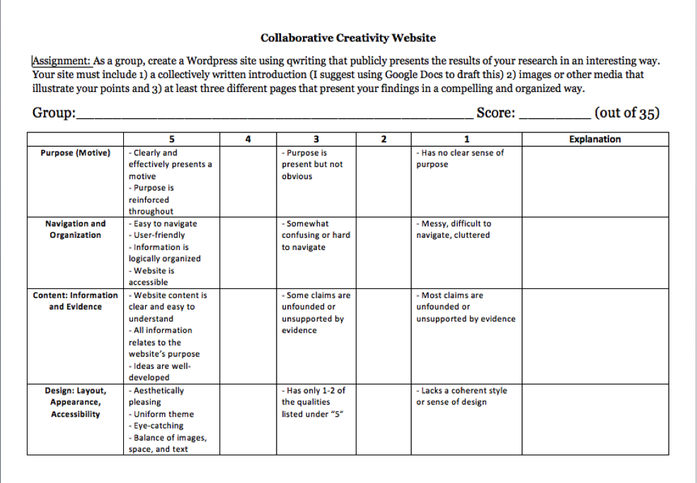Figure 4. Collaborative Creativity Website. Assignment: As a group, create a WordPress site using qwriting that publicly presents the results of your research in an interesting way. Your site must include 1) a collectively written introduction (I suggest using Google Docs to draft this) 2) images or other media that illustrate your points and 3) at least three different pages that present your findings in a compelling and organized way.
