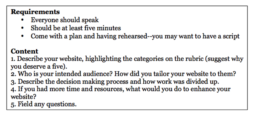 Figure 6. Instructions. Requirements:  •Everyone should speak •Should be at least five minutes •	You should come with a plan and having rehearsed--you may want to have a script  Content 1. Describe your website, highlighting the categories on the rubric (suggest why you deserve a five). 2. Who is your intended audience? How did you tailor your website to them? 3. Describe the decision making process and how work was divided up.  4. If you had more time and resources, what would you do to enhance your website?  5. Field any questions.