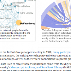 Screenshot shows parts of two visualizations -- a force-directed layout and a chord diagram -- of the same dataset: connections among people in the Belfast Group poetry workshops. Below the images is a fragment from the paragraph of text describing the data sources.