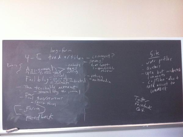 An early chalkboard sketch as we brainstorm ideas for the new journal.