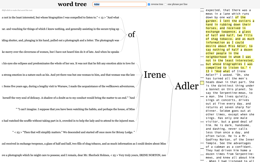 "5. A screenshot of Jason Davies's Word Tree tool showing the word ""Adler"" and all words that come immediately before it in the story ""A Scandal in Bohemia"": ""Adler"" is usually preceded by ""of Irene,"" ""Irene,"" ""Miss,"" or ""nee."""