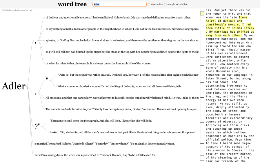 "4. A screenshot of Jason Davies's Word Tree tool showing the word ""Adler"" and all words that come immediately after it in the story ""A Scandal in Bohemia"": ""Adler"" is usually followed by punctuation (comma, period, or question mark), and only once by a verb (""is"")."