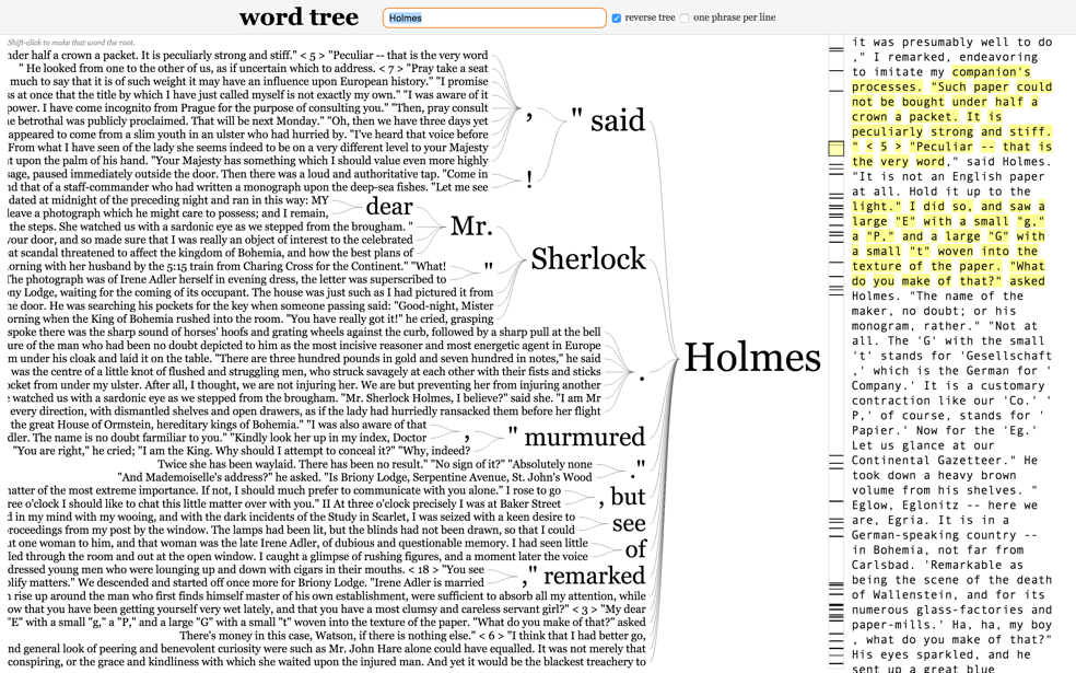 "3. A screenshot of Jason Davies's Word Tree tool showing the word ""Holmes"" and all words that come immediately before it in the story ""A Scandal in Bohemia"": ""Holmes"" is most often preceded by ""Mr. Sherlock"" or ""said."""
