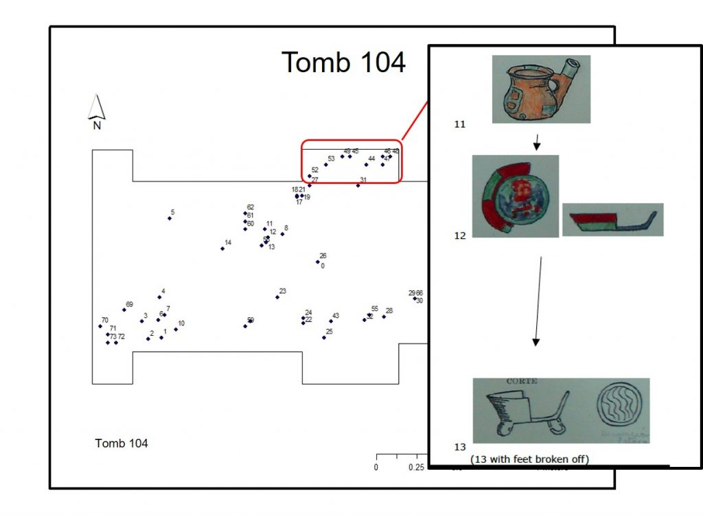 Fig. 7 -- Simplified diagram of floor plan of a tomb with overlaid diagram of niche, several line drawings crudely showing placement of contents.