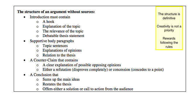 "The ""Argument Without Sources"" assignment emphasized a definitive structure through twelve bullets, rewarding rules-following and deprioritizing creativity"
