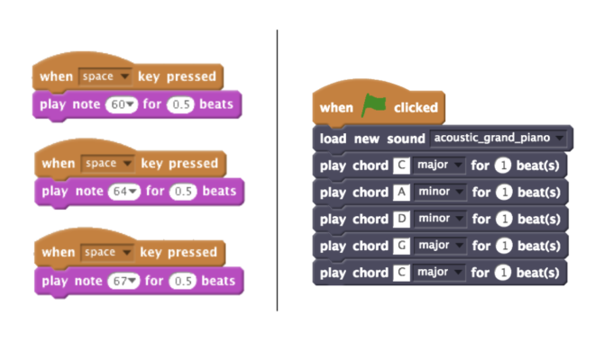 Side by side comparison of traditional and experimental Scratch blocks. Detailed description in article text.