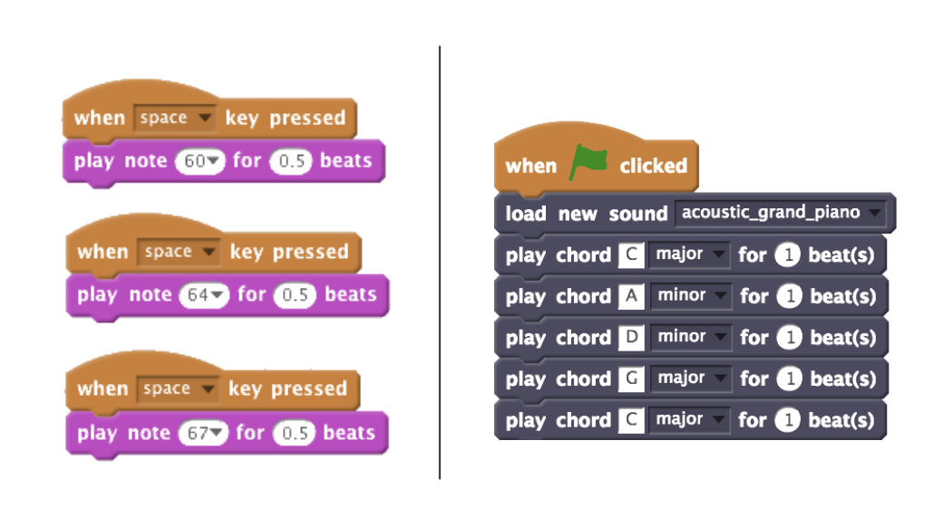 Side by side comparison of traditional and experimental Scratch blocks. Detailed description in article text below.