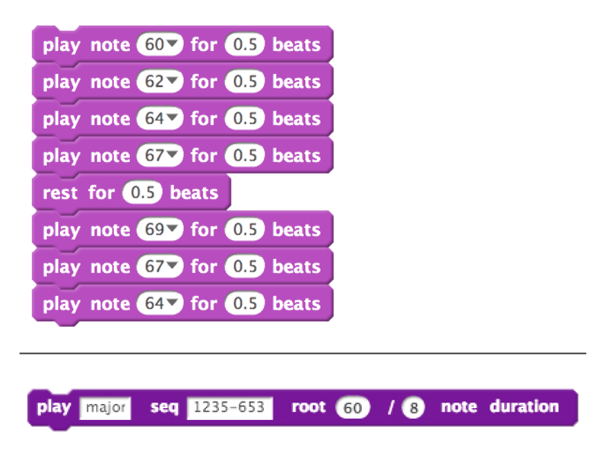 Comparison of traditional and experimental Scratch blocks. Detailed description in article text above.