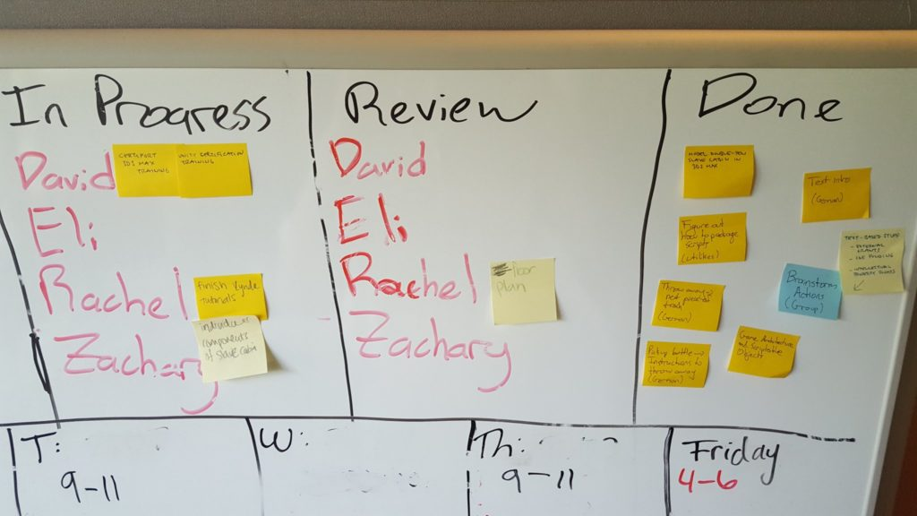 The whiteboard in the GCIEL workspace functions as a Scrum board.